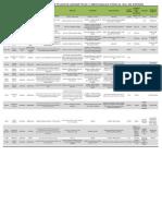 Calendario Plantas Medicinais Ecocarpio