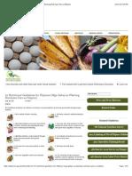 10 Nutritional Guidelines for Filipinos (Mga Gabay Sa Wastong Nutrisyon Para Sa Pilipino)