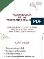 Neurobiologia de los trastornos de ansiedad.pdf