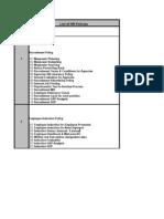 26820176 HR Policy List