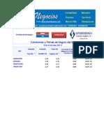 Comisiones Y Primas de Seguro Por Afp Desde Excel