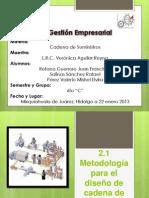 2.1 Metodologia para el diseño de cadena de sumisntros