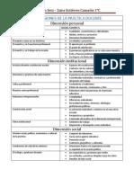 EJERCICIO #9 Dimensiones de la práctica docente