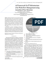 An Integrated Framework for IT Infrastructure
