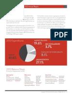 2012 Financials