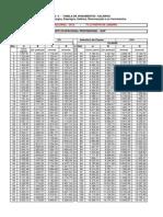 Gop - Tabelas de Vencimentos - 2014 - 7%