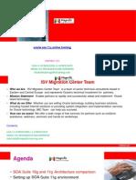 Oracle Soa 11g Online Training