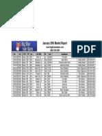 1-30-2014 Market Report.pdf
