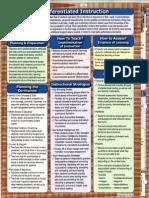 di -  differentiated instruction