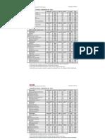 CALENDARIO DE PROVAS E.C..pdf