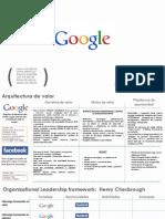 Google Analisis