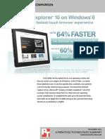 Tablet browser-OS comparison