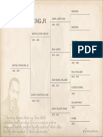 MLK Family Tree