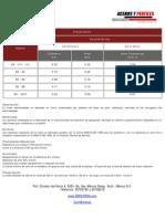 Malla electrosoldada.pdf