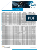 Automotive MCUs and MPUs 8 16 e 32 Bits Devices Freescale