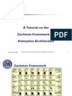 Tutorial Zahman