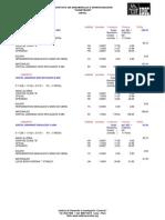 Analisis Costos Unitarios Vidrios