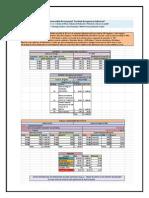 Costo Unitario de Produccion- Empresa -Sazonadores Del Pacifico-1.0