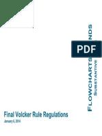Davis.polk .Final .Volcker.rule .Flowcharts.funds