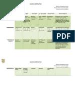 Cuadro Comparativo PDF