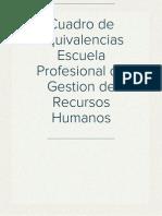 Cuadro de Equivalencias Escuela Profesional de Gestion de Recursos Humanos