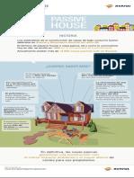 Casas Pasivas