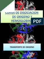 Curva de Disociacion de Ox- Hb