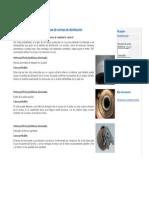 Análisis-de-falla-en-tensores-y-poleas-de-correas-de-distribución-Copy
