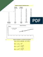 Copia de Ejercicio Completo Econometria 1