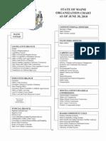 2010 Maine Organization Chart