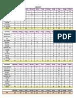 nutrient analysis breakdown cardiac