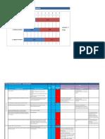 2. AP Invoicing Assessment - Gap Analysis(1)