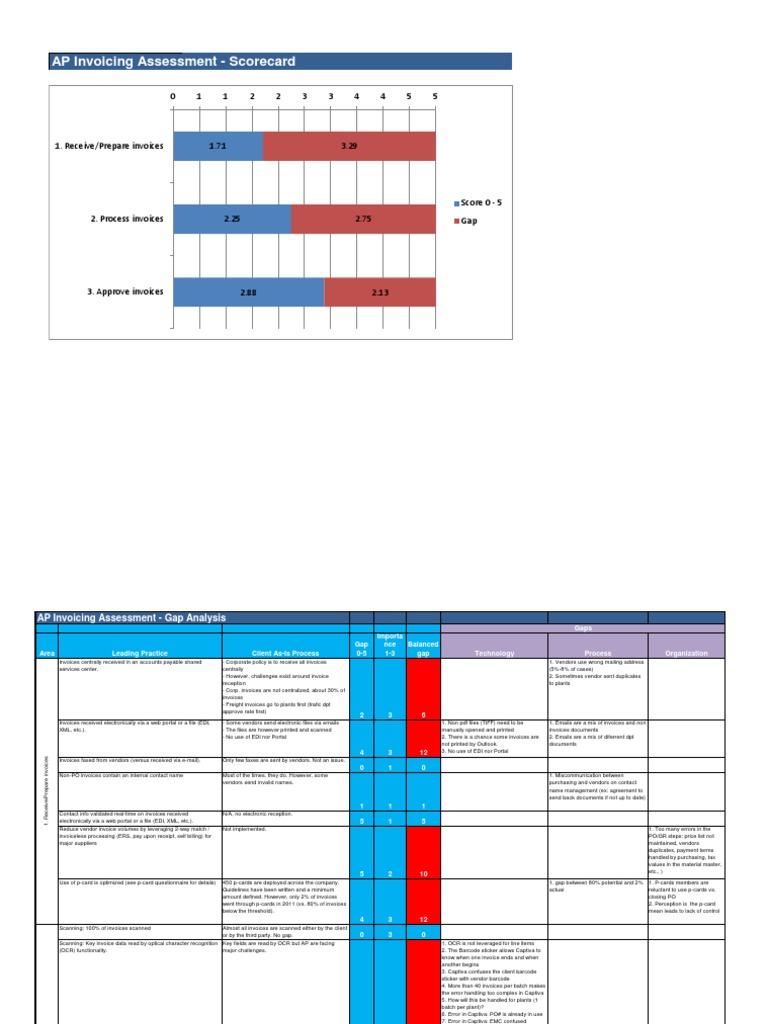2 ap invoicing assessment gap analysis 1 electronic data