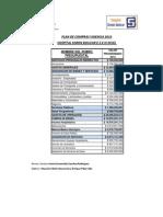 Plan de Compras 2014
