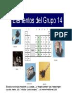 97577782 Grupo 14 de La Tabla Periodica