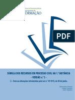 Recursos_1.ªInstância_v3.pdf