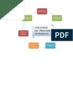Tema 4 Modulul III -Harta Conceptuala