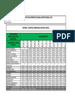 Seguimiento Planes Operativos Anuales 2013.pdf