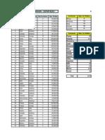 Aula_4.Xlsx Excel Laboratorio