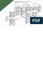 Estructura Noveno Ética I periodo 2014
