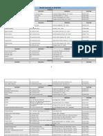 VPCEF - Planilha Atualizada Em 16-04-2012