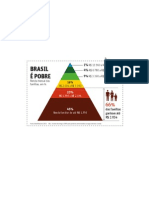 Piramide Pobreza