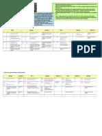 13-14 Degree Roadmap Applied Science (SD)