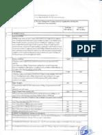 Icd Loni New Tariff Effective 16.5.13