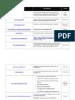 ESL Learning Websites