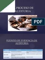 Unidad 3- A-proceso de Auditoria