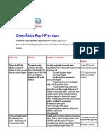 Pupil Premium 2013-14