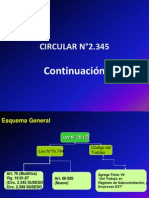 08    CIRCULAR N°2345.pptx