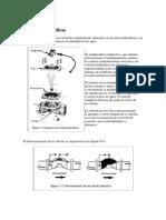 Funcionamiento de Valvulas Hidraulicas