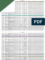 Ec Development Programme Sep 2013